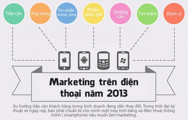 Tiếp thị trên di động năm 2013